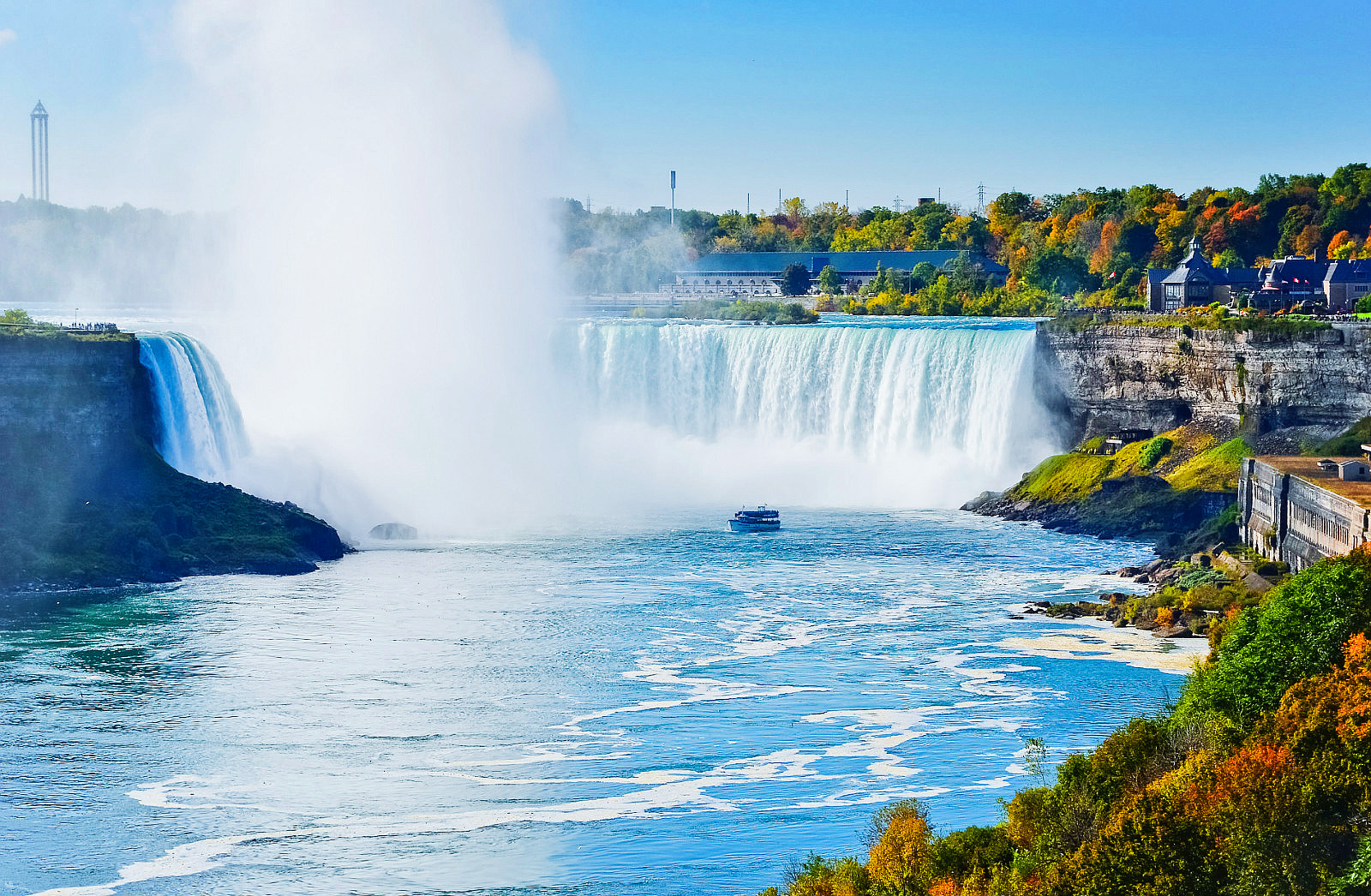 Bus Tour To Niagara Falls